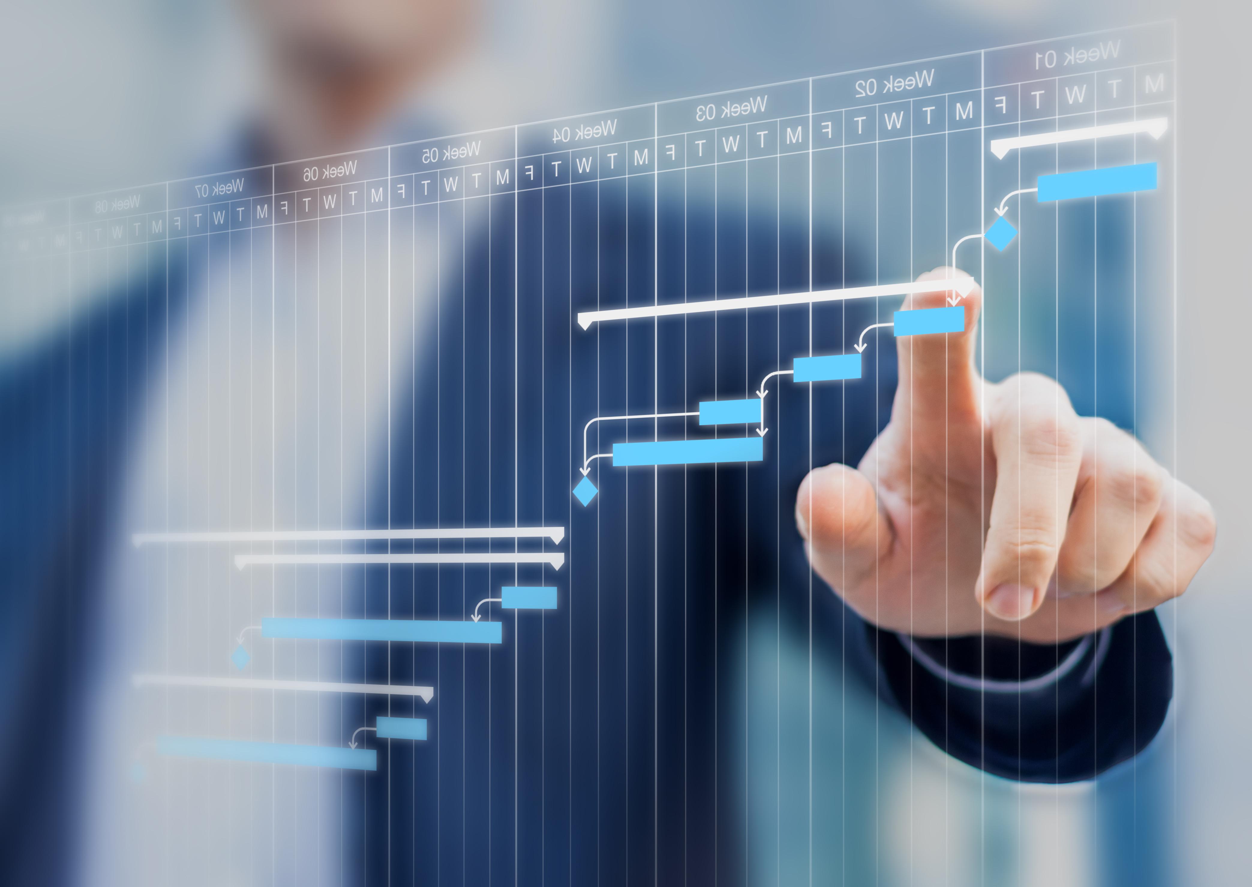 Optimaal projectbeheer met projectsoftware van AGP